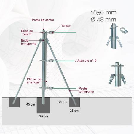 kit-poste-central-d48mm-x-185m-gl-ma15m